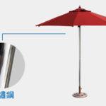 傘內-5-1